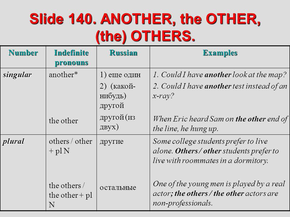 Slide 140. ANOTHER, the OTHER, (the) OTHERS.