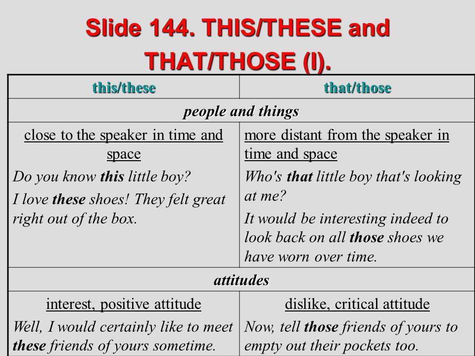 Slide 144. THIS/THESE and THAT/THOSE (I).