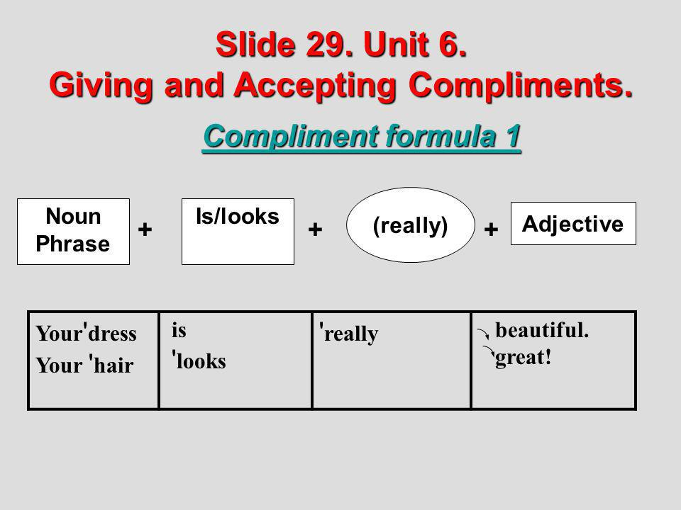 Slide 29. Unit 6. Giving and Accepting Compliments.