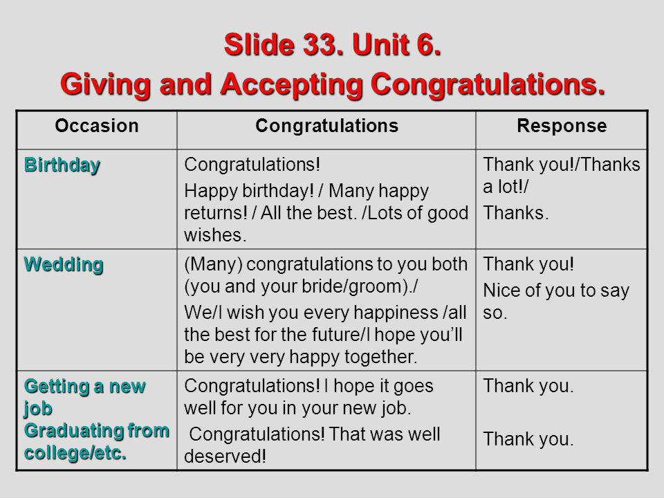 Slide 33. Unit 6. Giving and Accepting Congratulations.