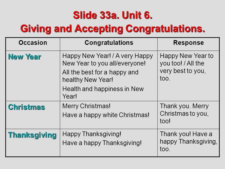 Slide 33a. Unit 6. Giving and Accepting Congratulations.