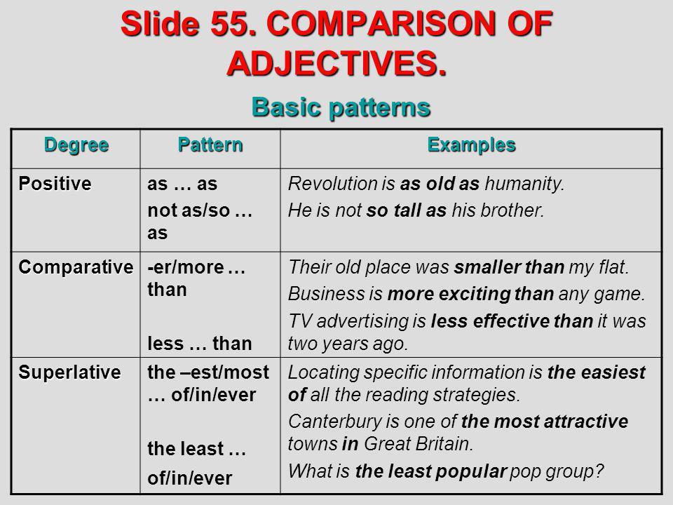 Slide 55. COMPARISON OF ADJECTIVES. Basic patterns
