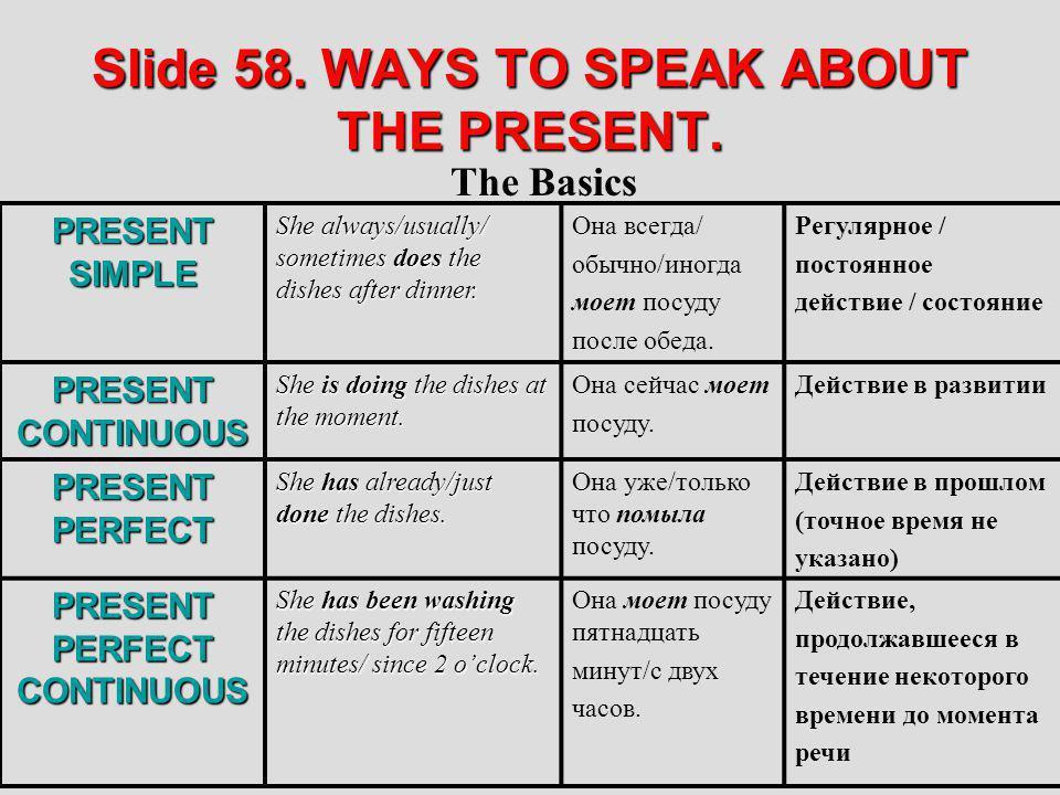 Slide 58. WAYS TO SPEAK ABOUT THE PRESENT.
