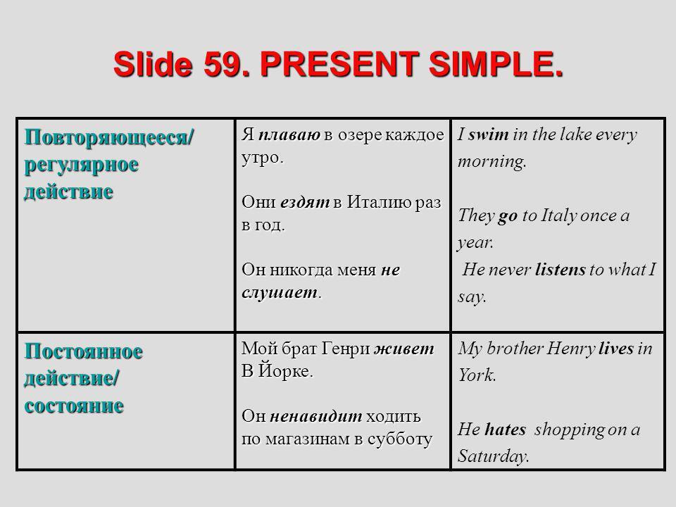 Slide 59. PRESENT SIMPLE. Повторяющееся/ регулярное действие