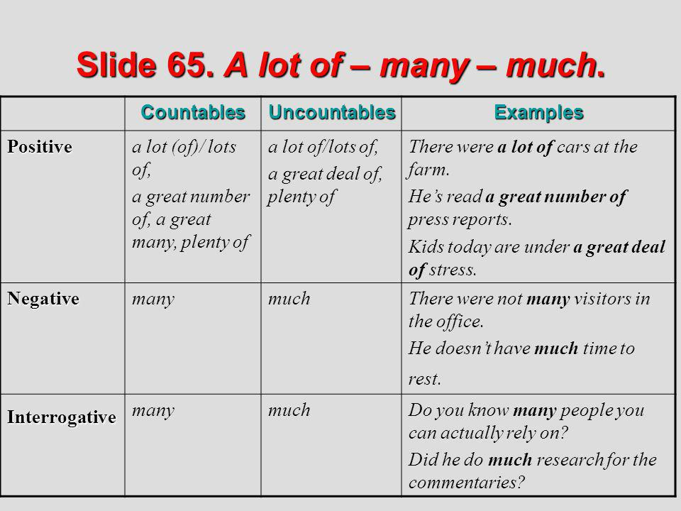 Slide 65. A lot of – many – much.
