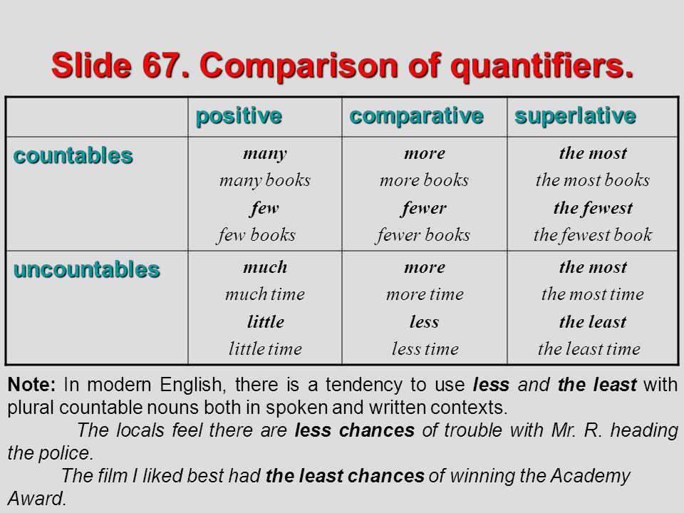 Slide 67. Comparison of quantifiers.