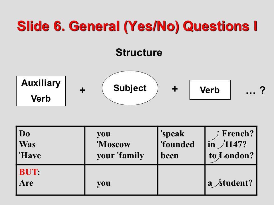 Slide 6. General (Yes/No) Questions I