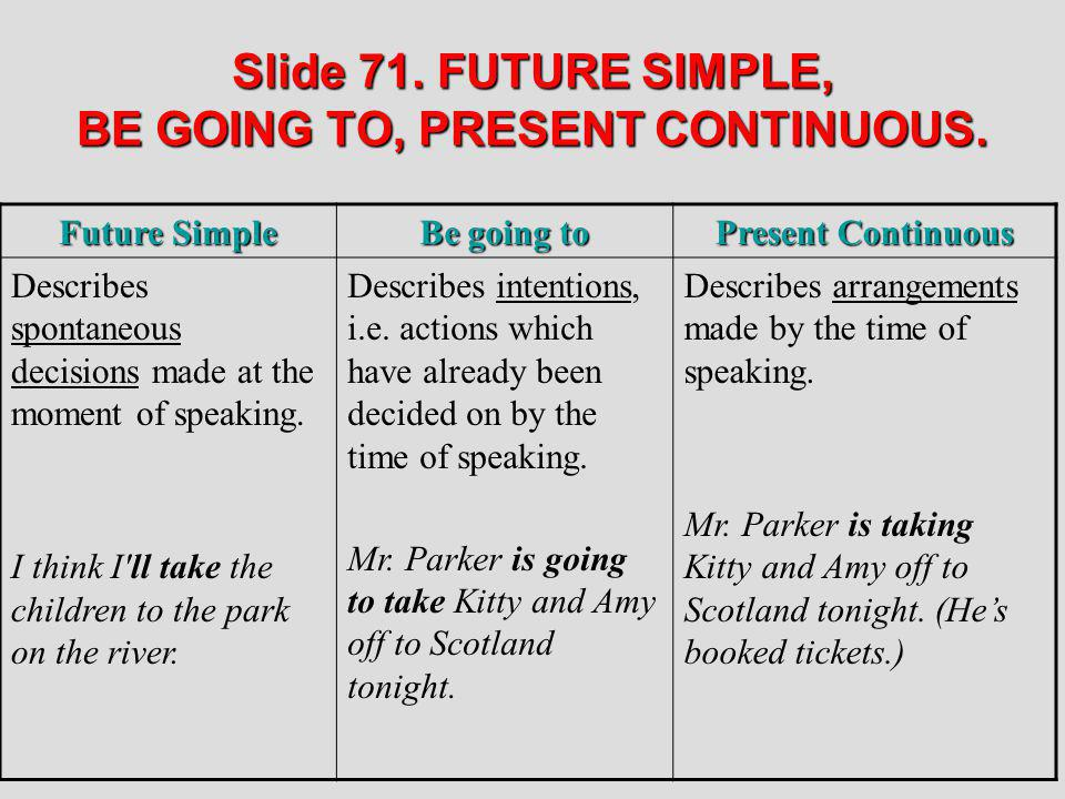 Slide 71. FUTURE SIMPLE, BE GOING TO, PRESENT CONTINUOUS.