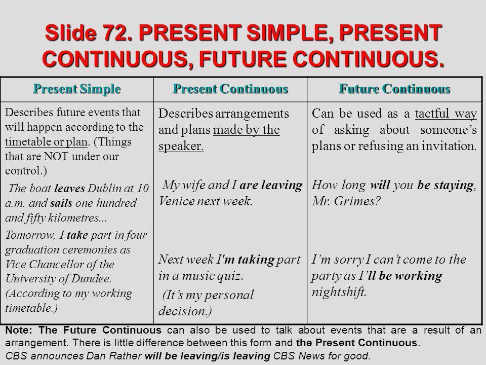Slide 72. PRESENT SIMPLE, PRESENT CONTINUOUS, FUTURE CONTINUOUS.