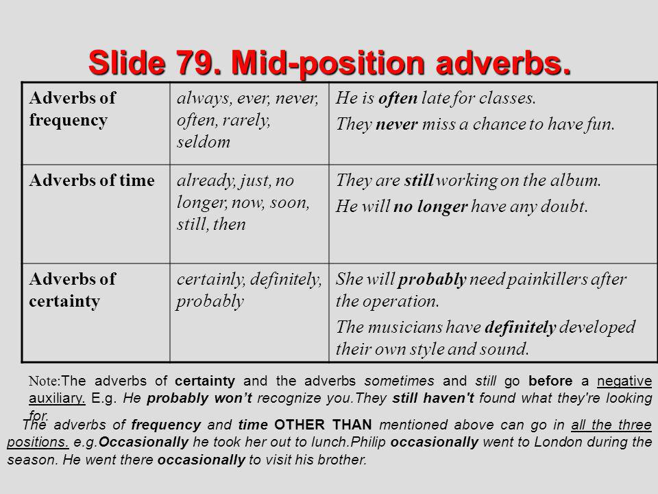 Slide 79. Mid-position adverbs.