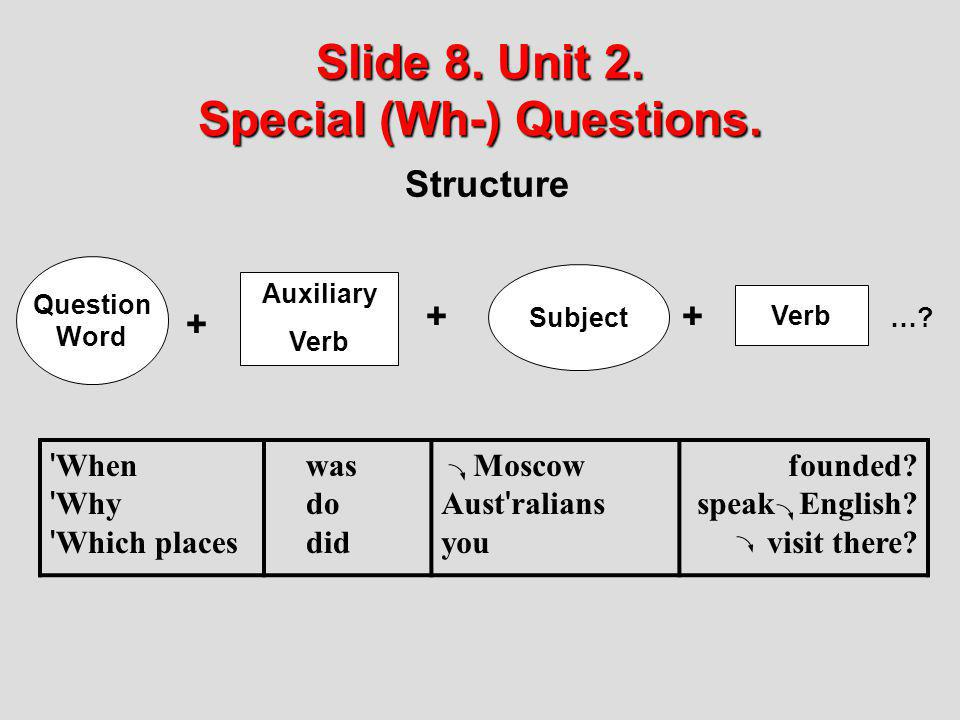 Slide 8. Unit 2. Special (Wh-) Questions.