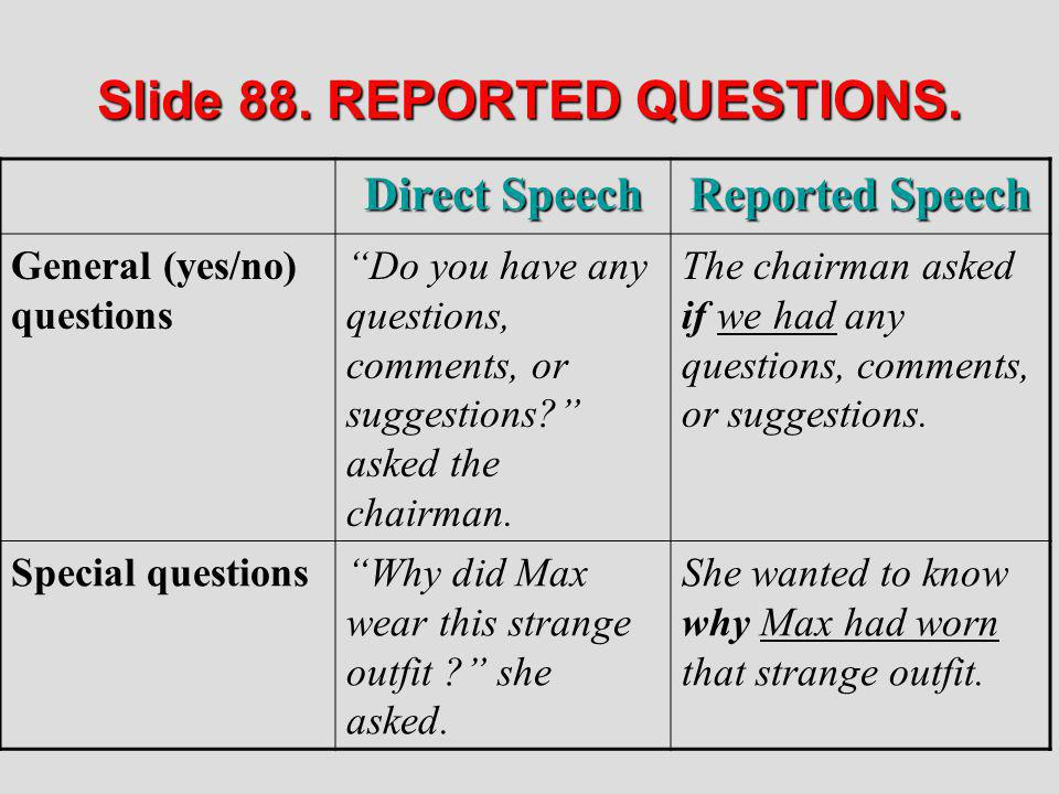 Slide 88. REPORTED QUESTIONS.