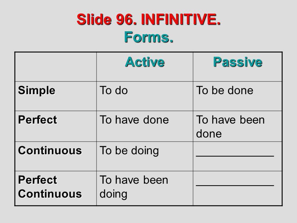 Slide 96. INFINITIVE. Forms.