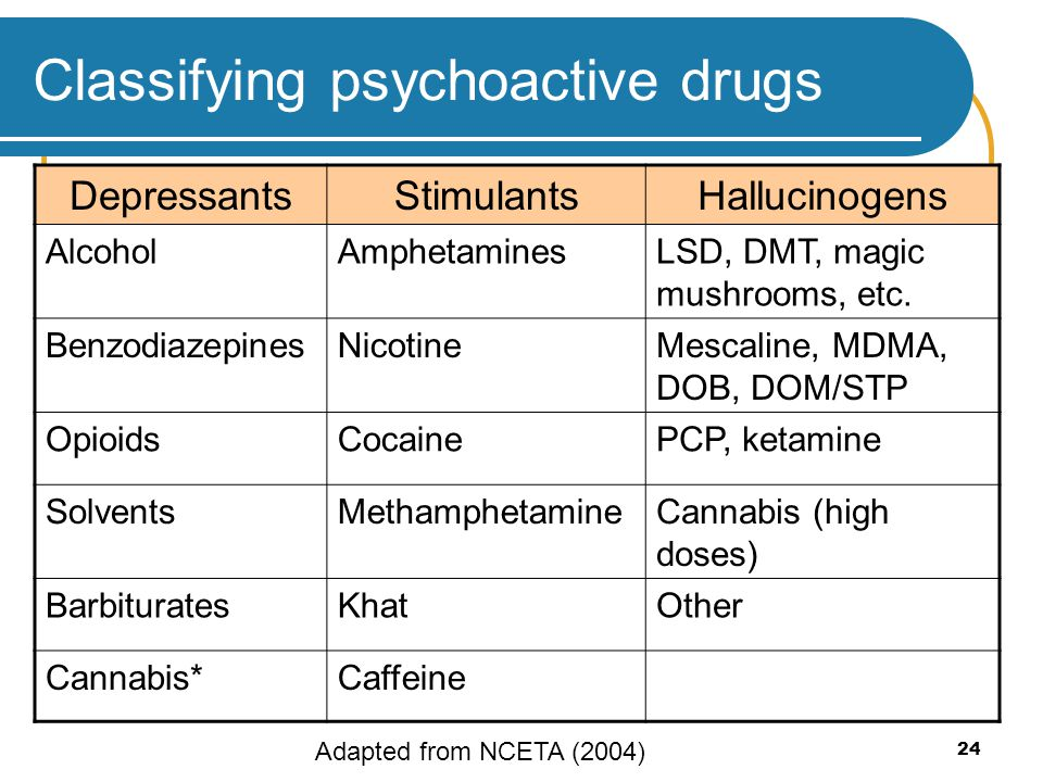 Classifying psychoactive drugs