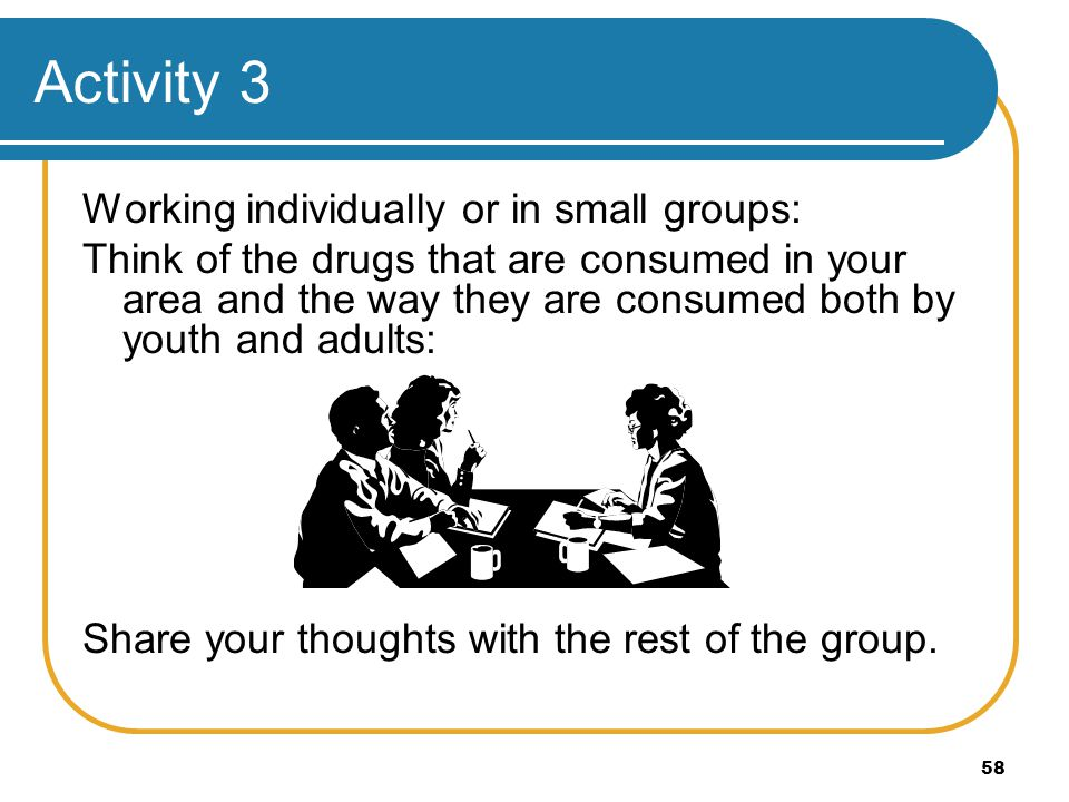 Activity 3 Working individually or in small groups: