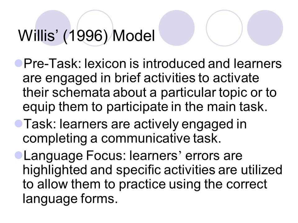 Willis' (1996) Model
