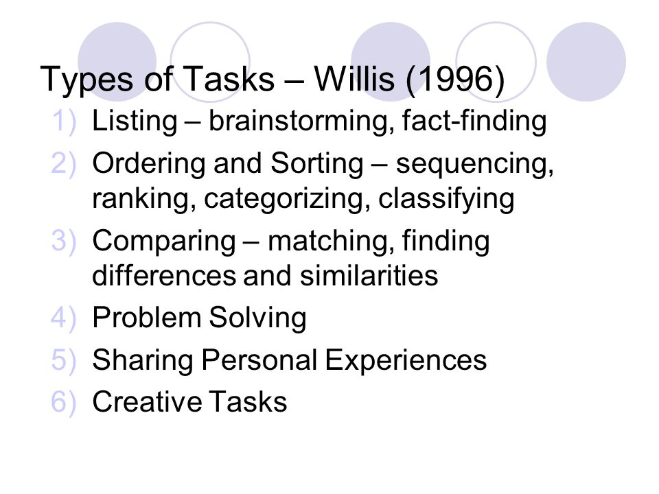 Types of Tasks – Willis (1996)