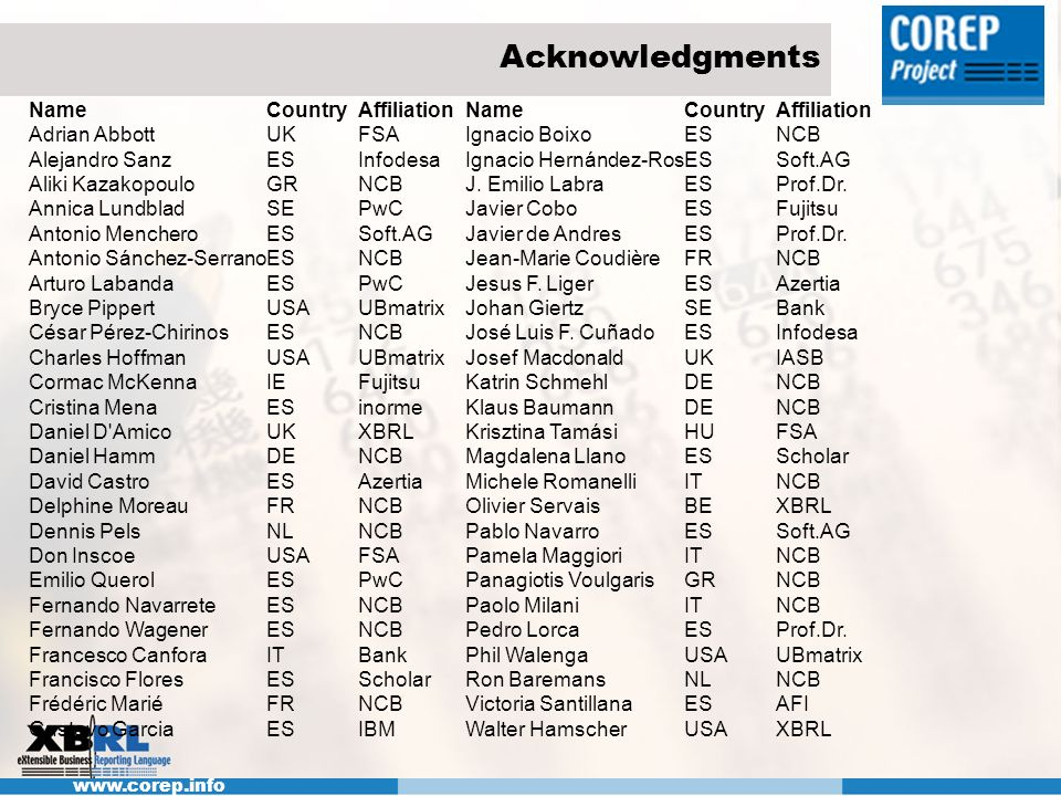 Acknowledgments Name Country Affiliation Adrian Abbott UK FSA