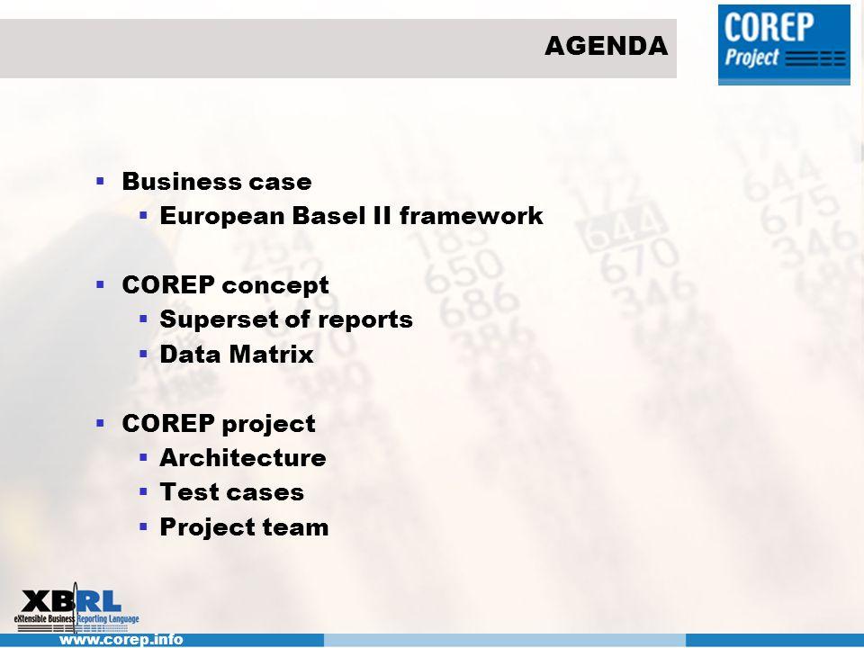AGENDA Business case European Basel II framework COREP concept