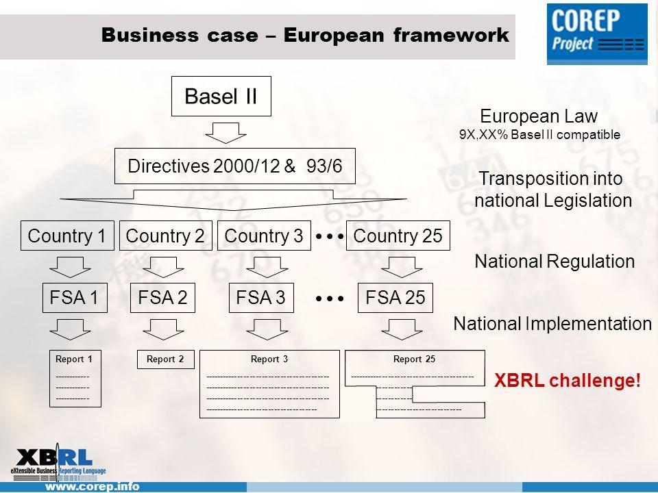 Business case – European framework