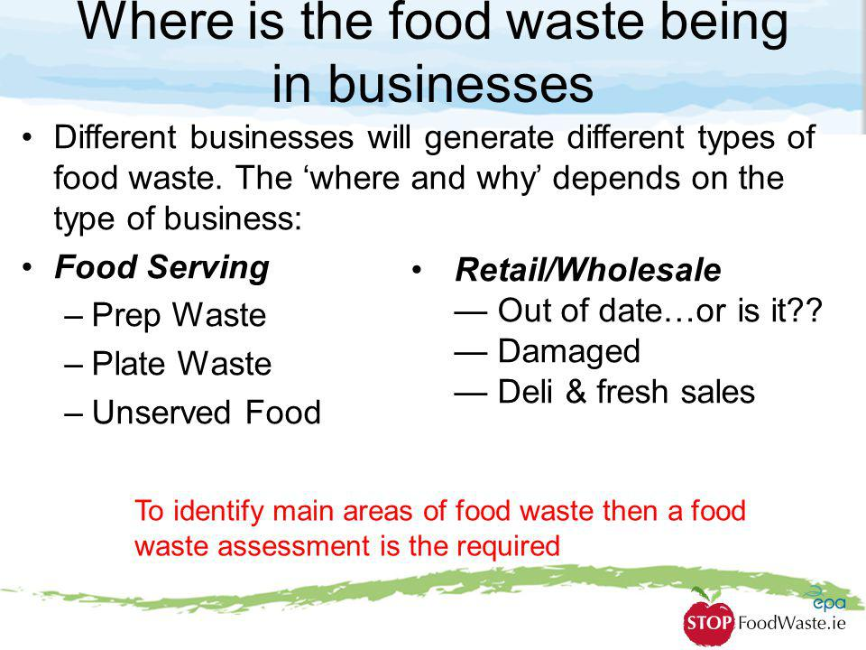Where is the food waste being in businesses