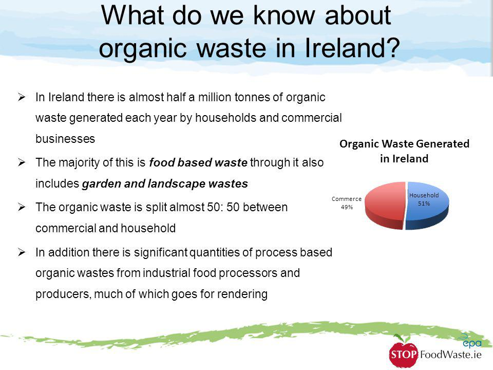 What do we know about organic waste in Ireland