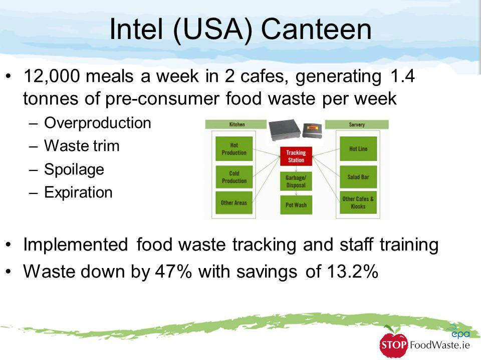 Intel (USA) Canteen 12,000 meals a week in 2 cafes, generating 1.4 tonnes of pre-consumer food waste per week.