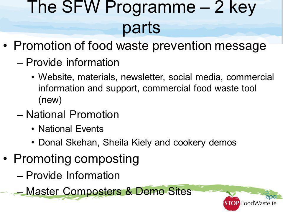 The SFW Programme – 2 key parts