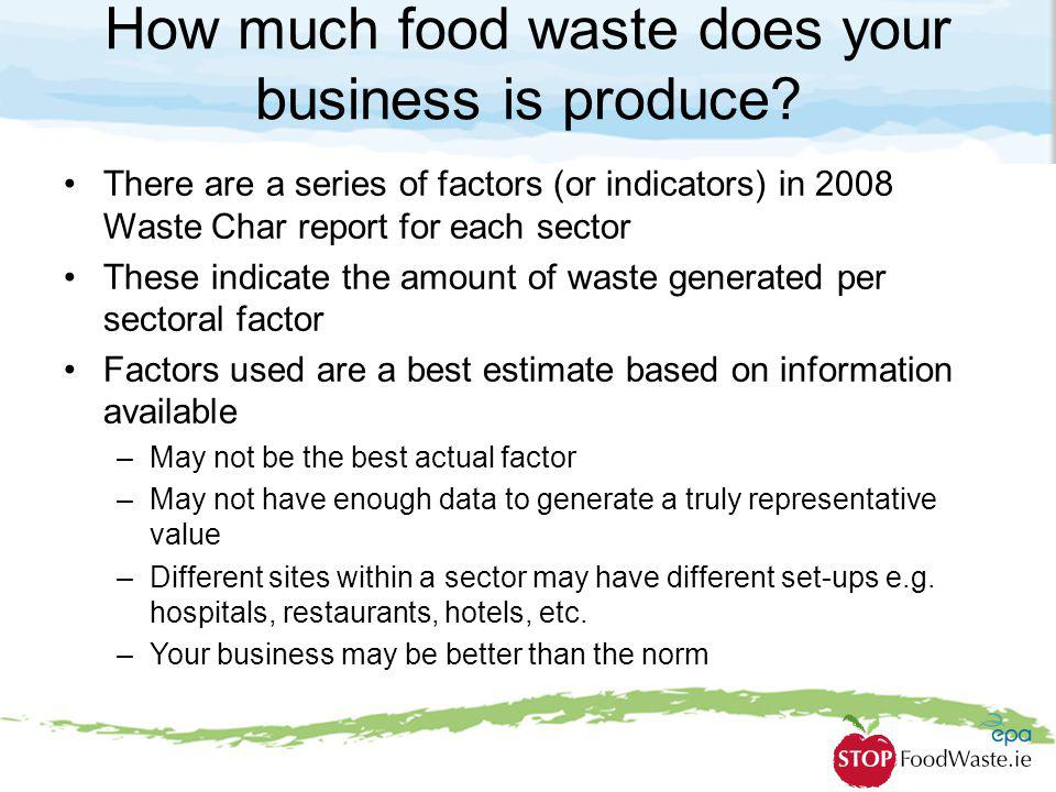 How much food waste does your business is produce