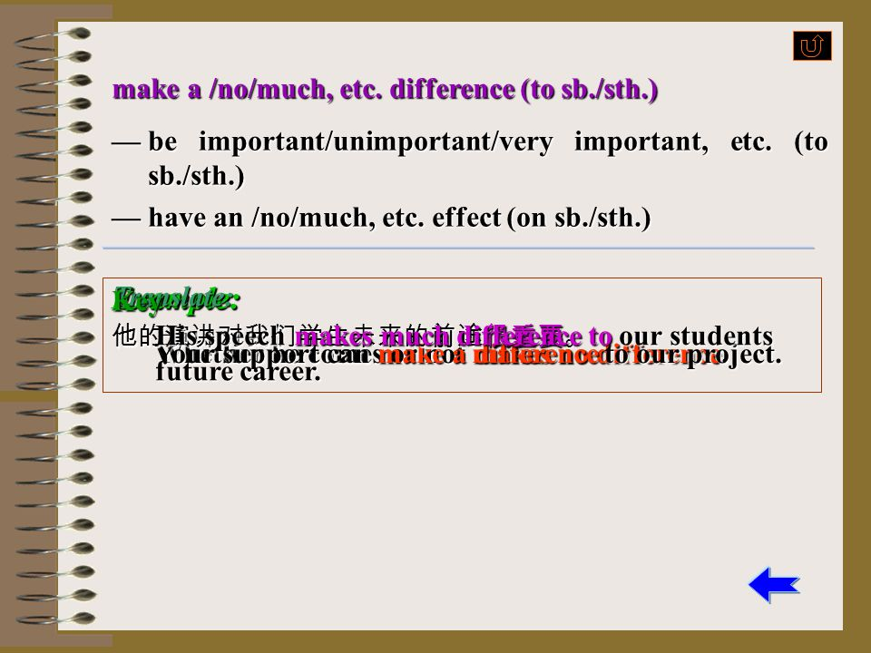 Example: Example: make a /no/much, etc. difference (to sb./sth.)