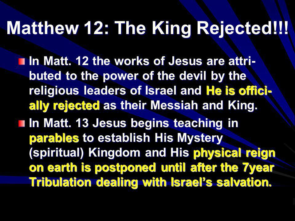 Matthew 12: The King Rejected!!!