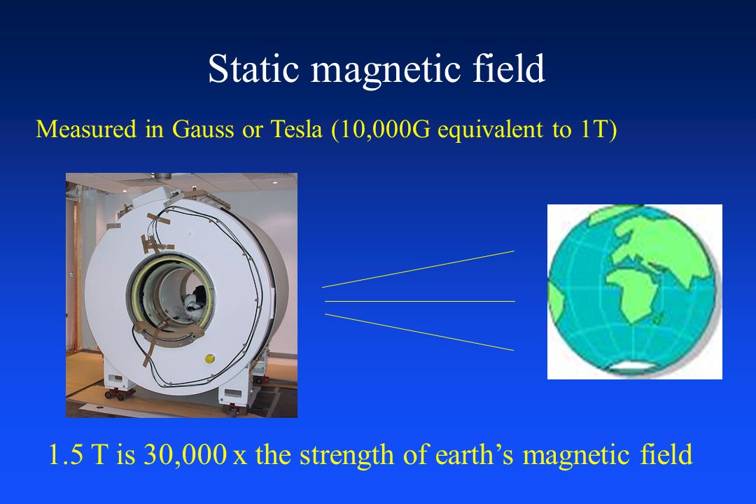 Static magnetic field Measured in Gauss or Tesla (10,000G equivalent to 1T) 1.5 T is 30,000 x the strength of earth's magnetic field.