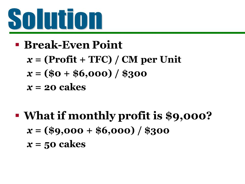 Solution Break-Even Point What if monthly profit is $9,000