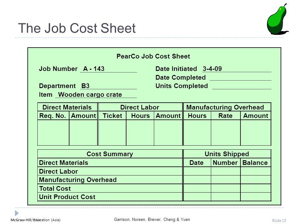 The Job Cost Sheet PearCo Job Cost Sheet Job Number A - 143