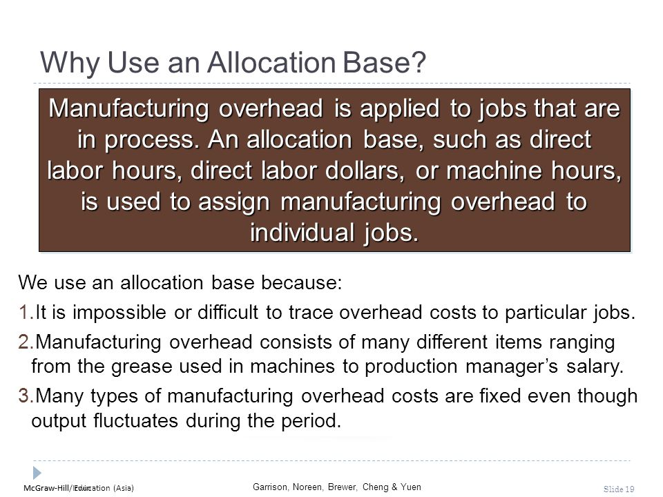 Why Use an Allocation Base