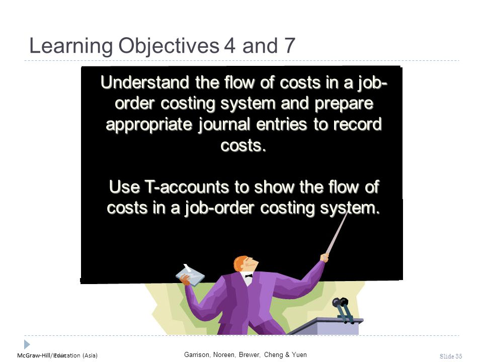 Learning Objectives 4 and 7