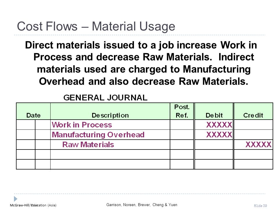 Cost Flows – Material Usage