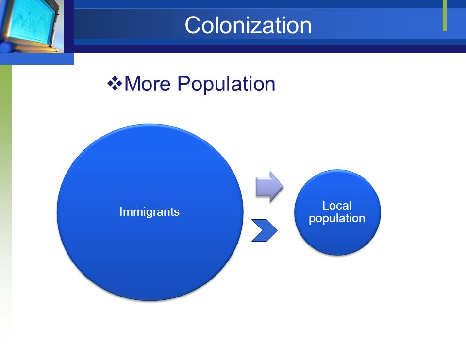 Colonization More Population Immigrants Local population