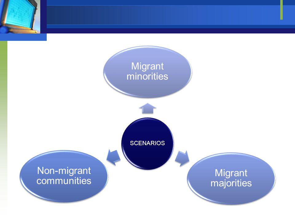 Non-migrant communities