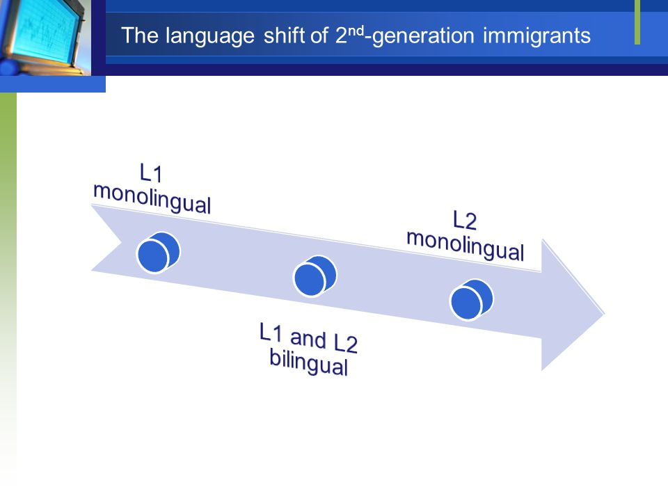 The language shift of 2nd-generation immigrants