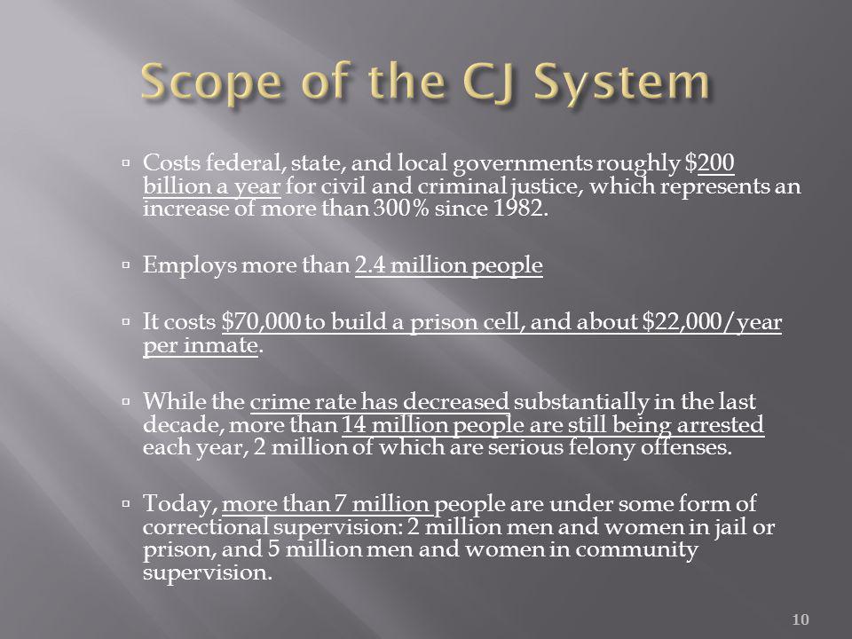 Scope of the CJ System