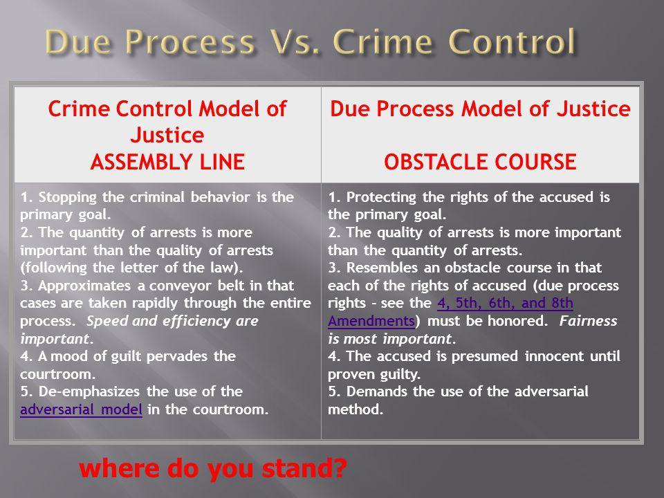 Due Process Vs. Crime Control