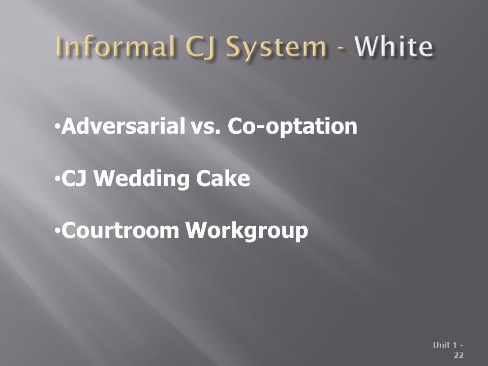 Informal CJ System - White