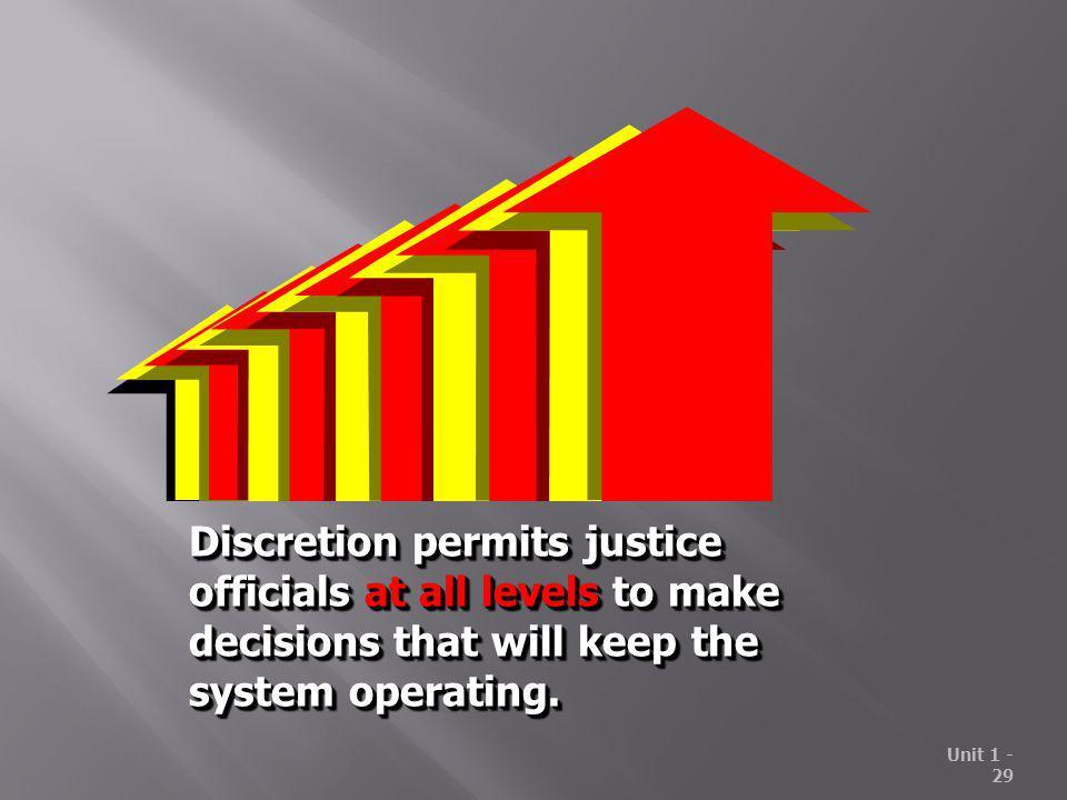 Discretion permits justice