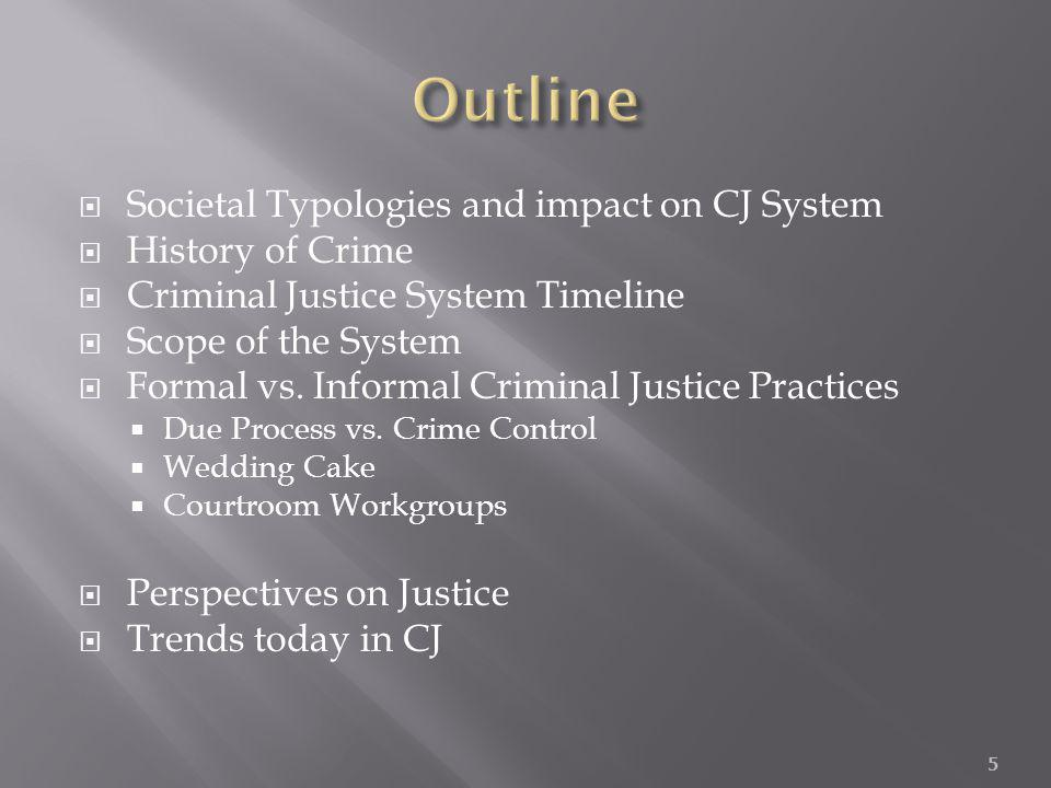 Outline Societal Typologies and impact on CJ System History of Crime