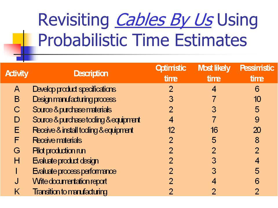 Revisiting Cables By Us Using Probabilistic Time Estimates