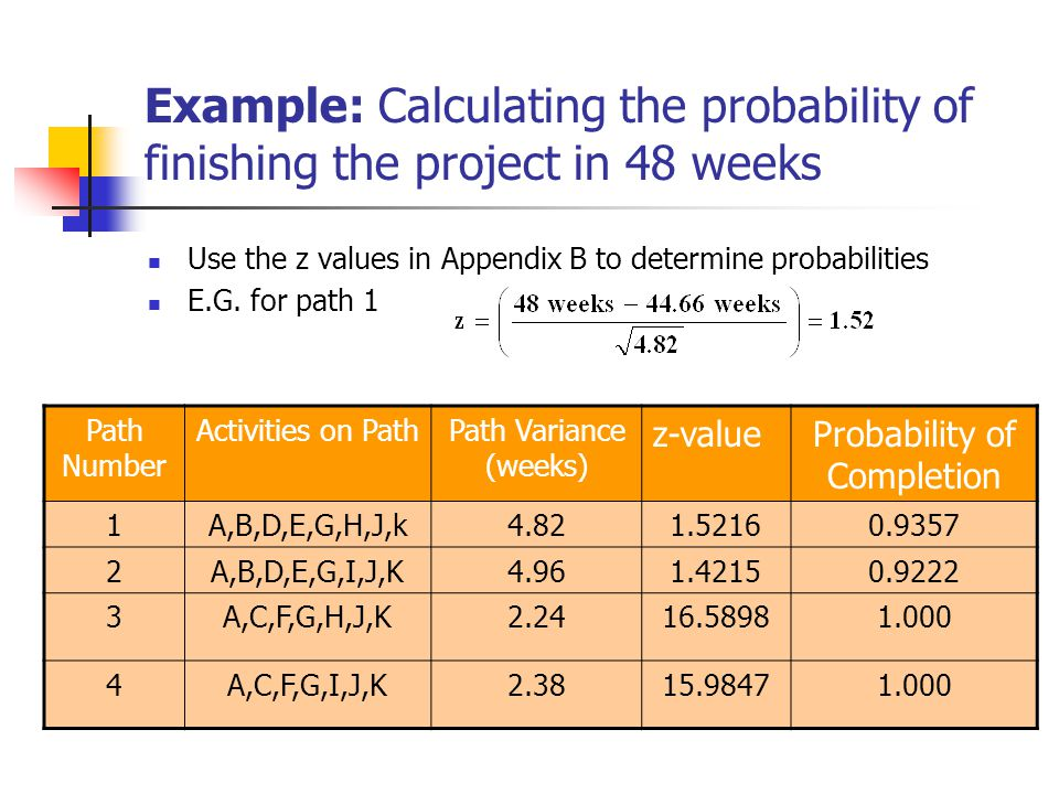 Probability of Completion