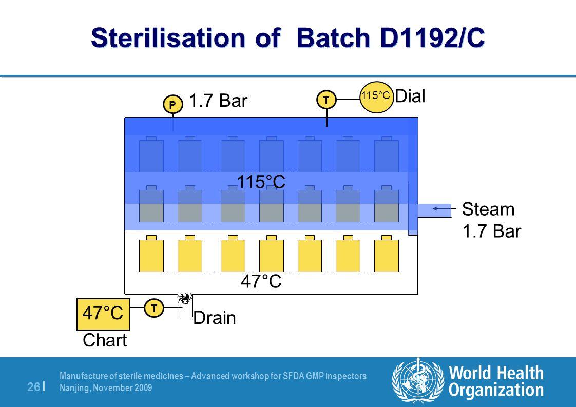 Sterilisation of Batch D1192/C