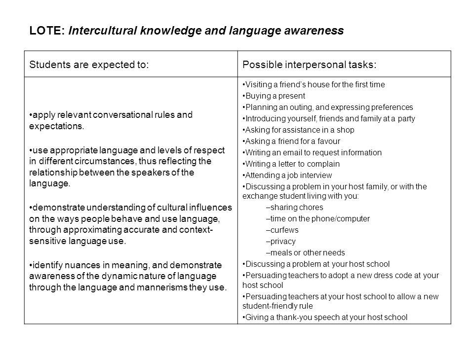 LOTE: Intercultural knowledge and language awareness