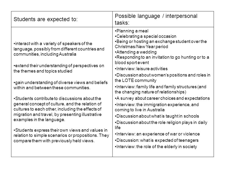Students are expected to: Possible language / interpersonal tasks: